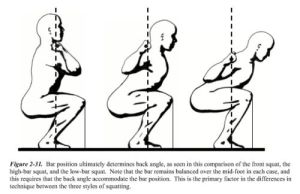 squat-variants
